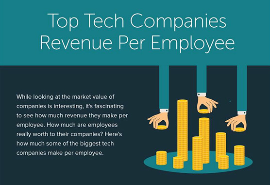 Top tech companies revenue - Blog thumb